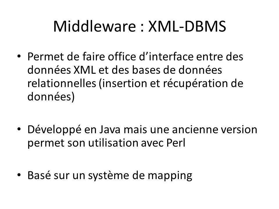 Middleware : XML-DBMS