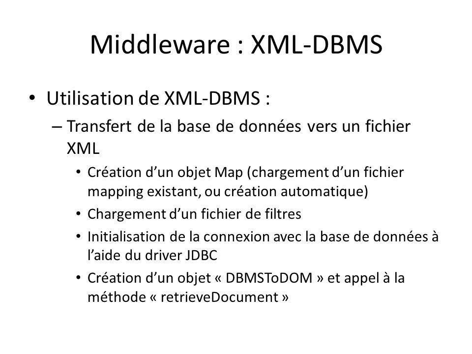 Middleware : XML-DBMS Utilisation de XML-DBMS :