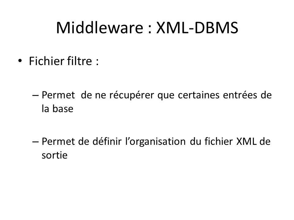 Middleware : XML-DBMS Fichier filtre :