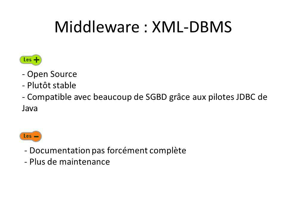 Middleware : XML-DBMS Open Source Plutôt stable