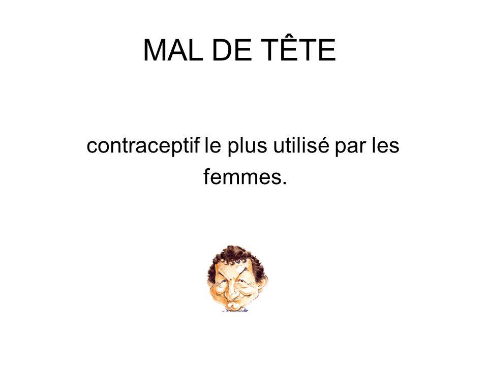 contraceptif le plus utilisé par les