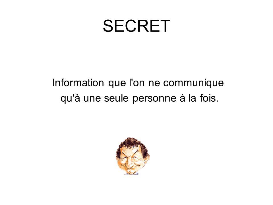 SECRET Information que l on ne communique