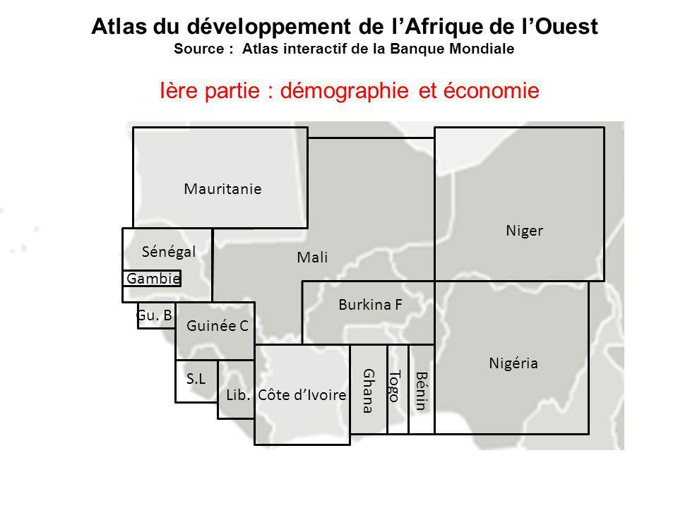 Atlas du développement de l'Afrique de l'Ouest