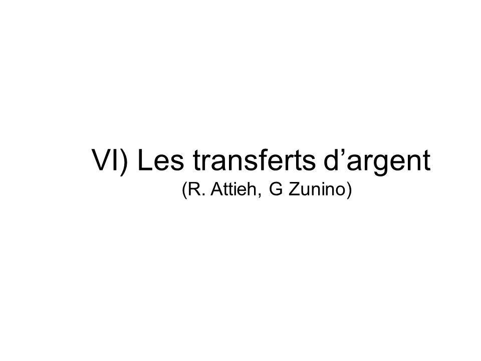 VI) Les transferts d'argent