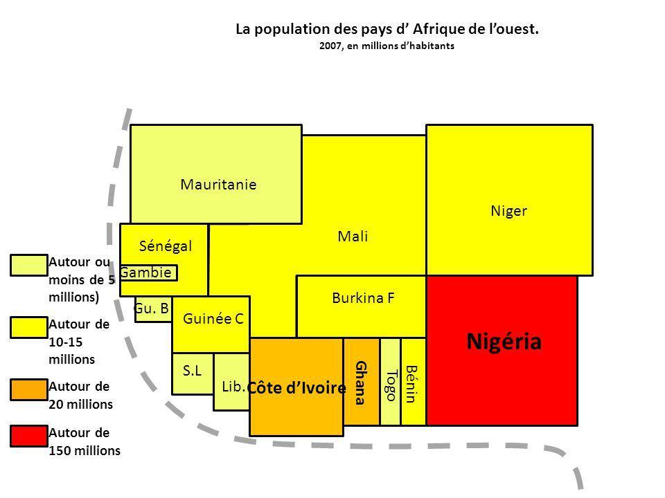 Nigéria Côte d'Ivoire La population des pays d' Afrique de l'ouest.