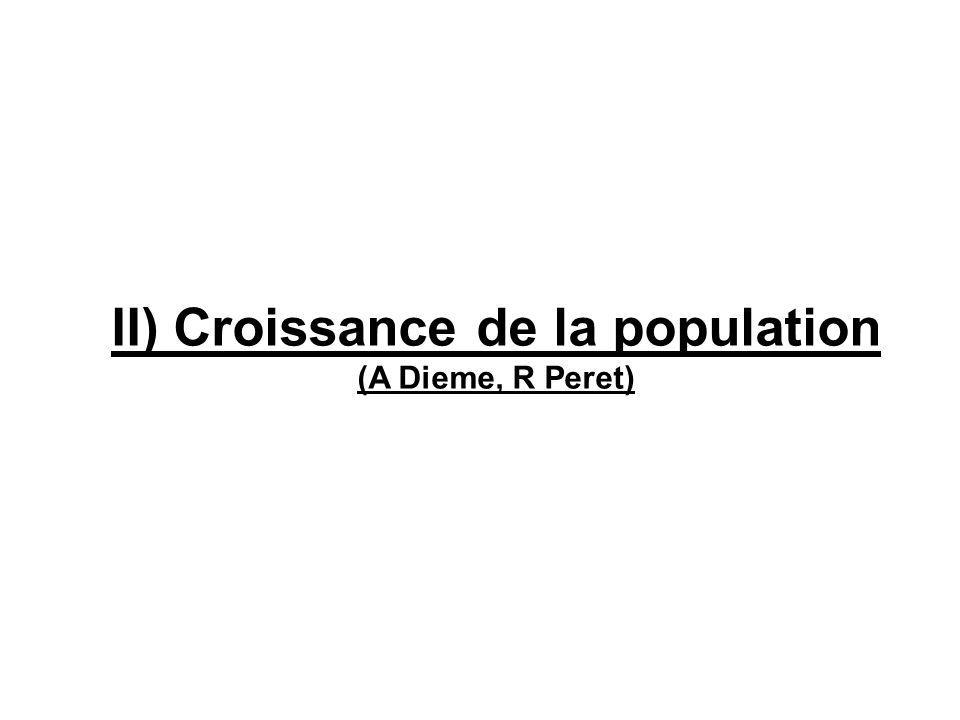 II) Croissance de la population