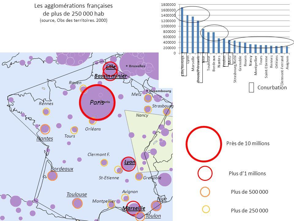 Paris Les agglomérations françaises de plus de 250 000 hab Lille