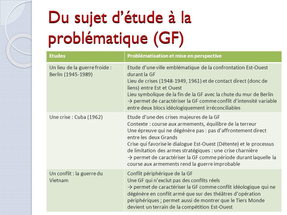 Du sujet d'étude à la problématique (GF)