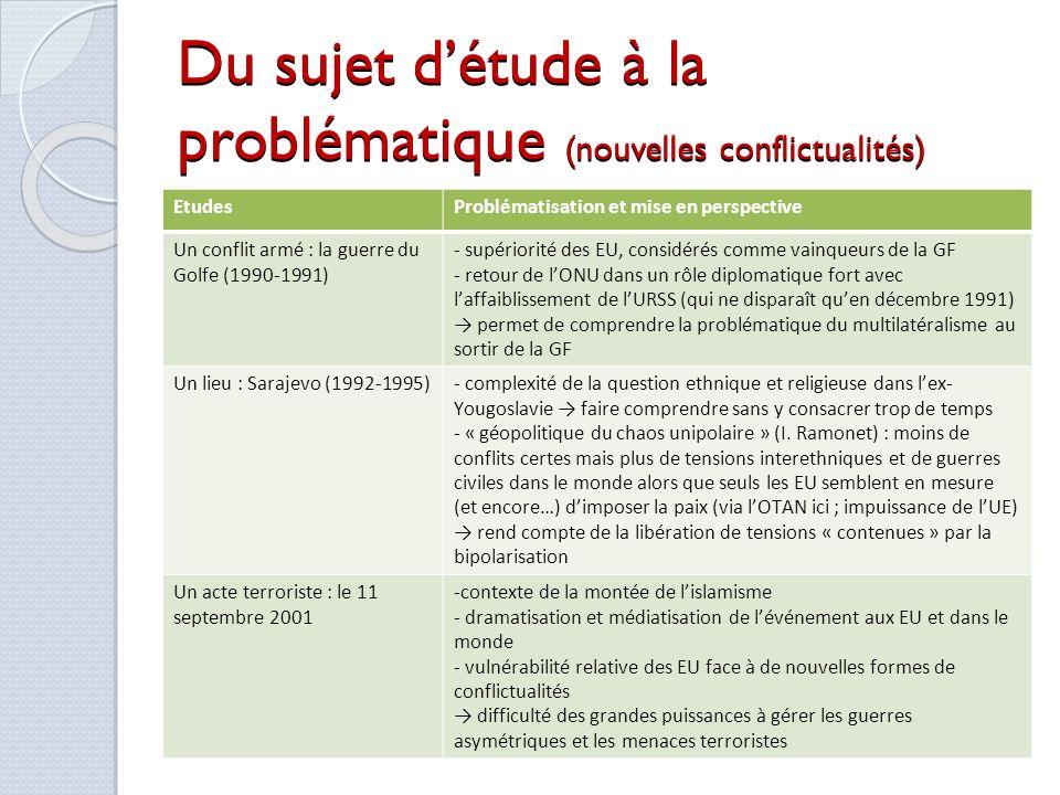 Du sujet d'étude à la problématique (nouvelles conflictualités)