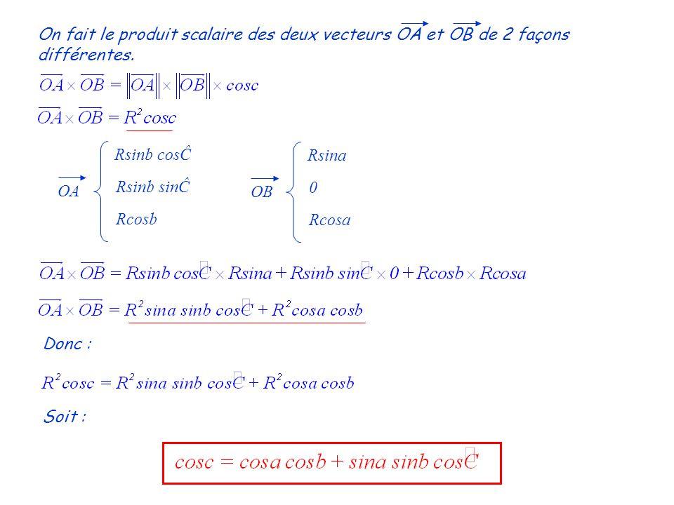 On fait le produit scalaire des deux vecteurs OA et OB de 2 façons différentes.