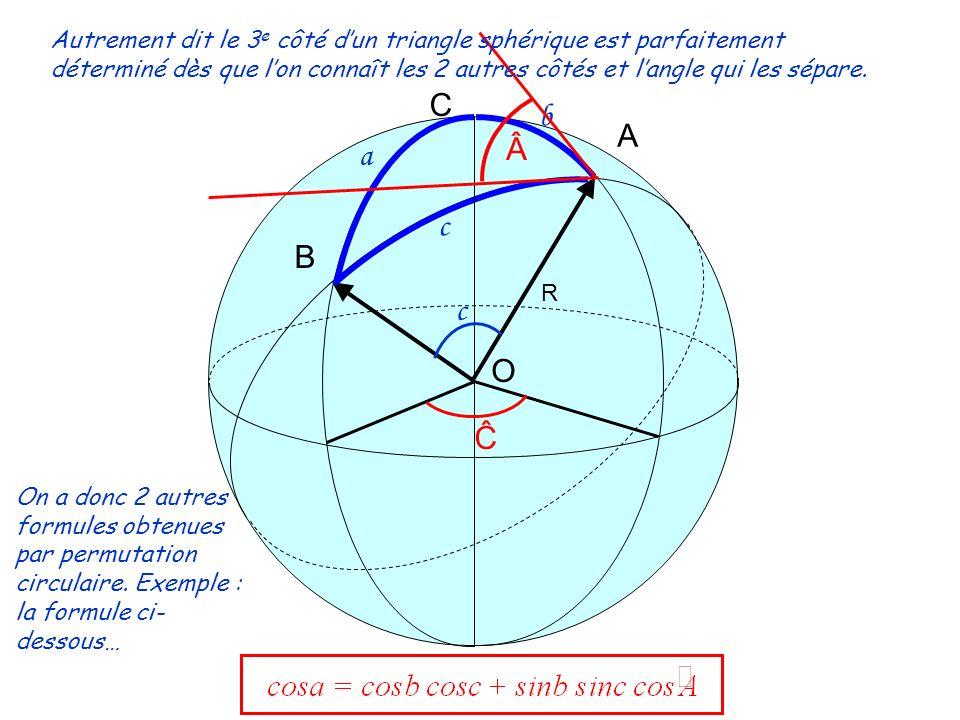 Autrement dit le 3e côté d'un triangle sphérique est parfaitement déterminé dès que l'on connaît les 2 autres côtés et l'angle qui les sépare.