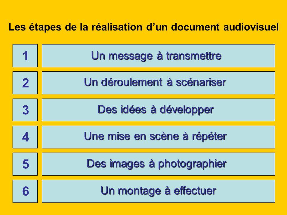Les étapes de la réalisation d'un document audiovisuel