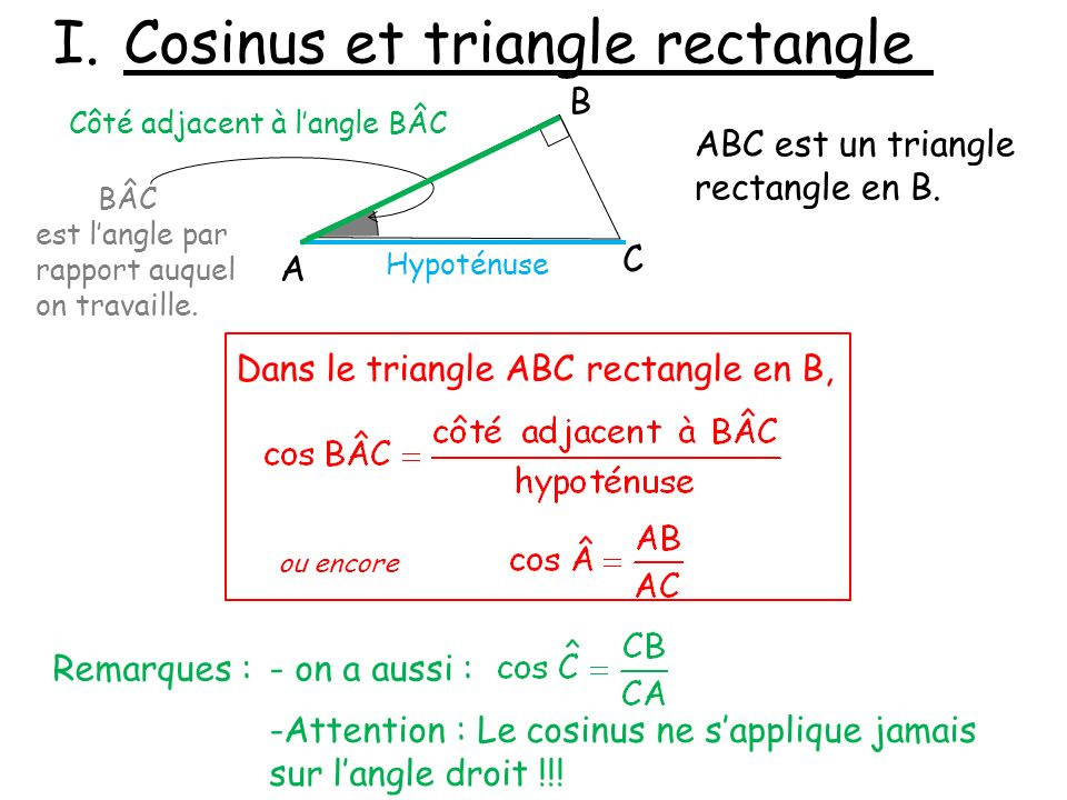 Cosinus et triangle rectangle