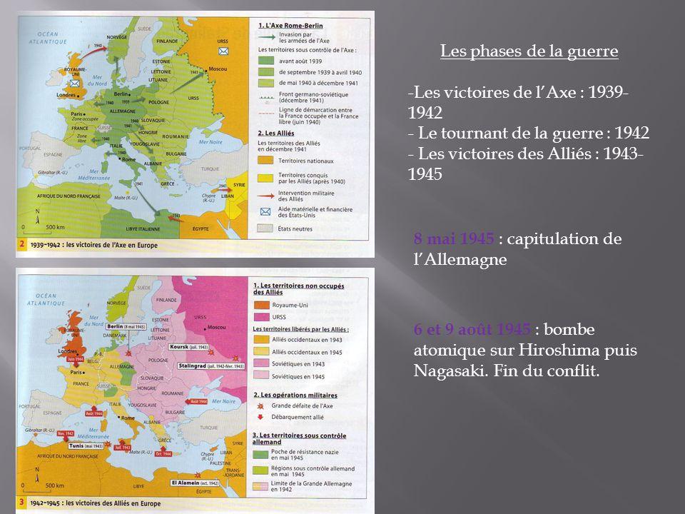 Les phases de la guerre Les victoires de l'Axe : 1939-1942. Le tournant de la guerre : 1942. Les victoires des Alliés : 1943-1945.
