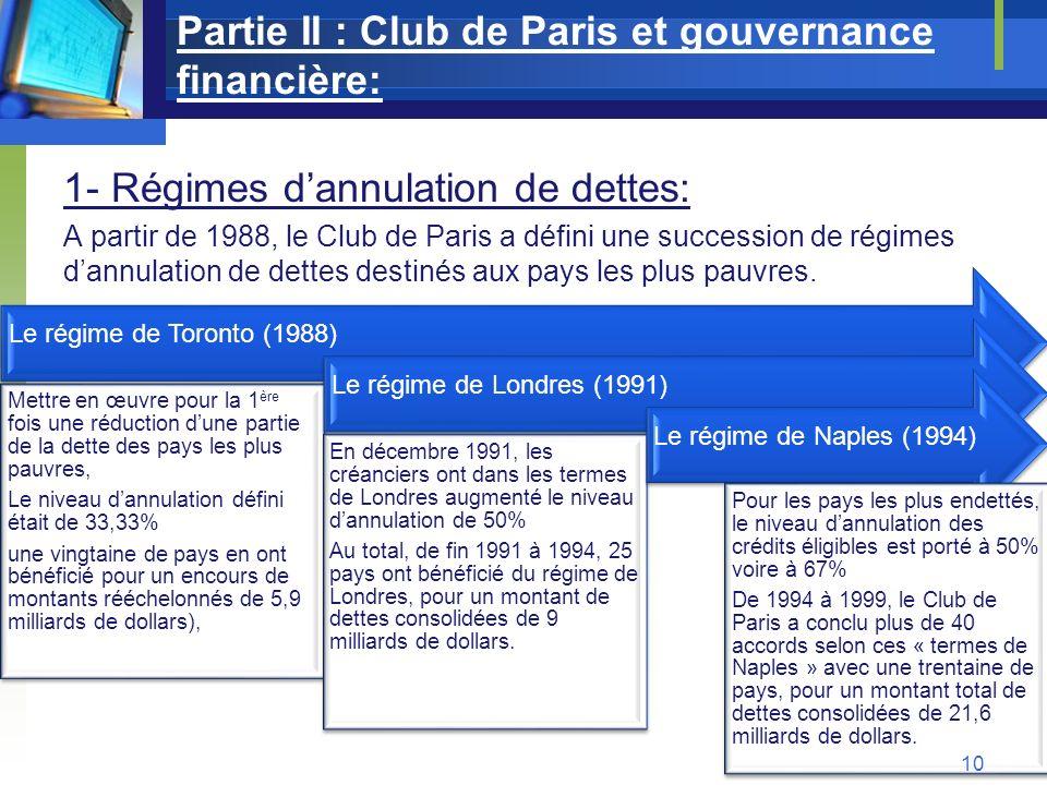 Partie II : Club de Paris et gouvernance financière: