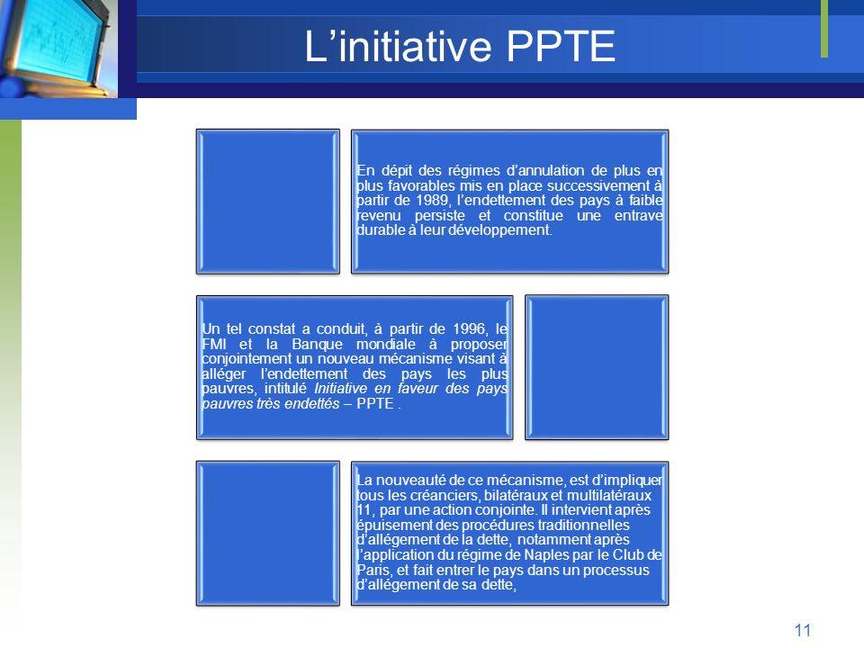 L'initiative PPTE