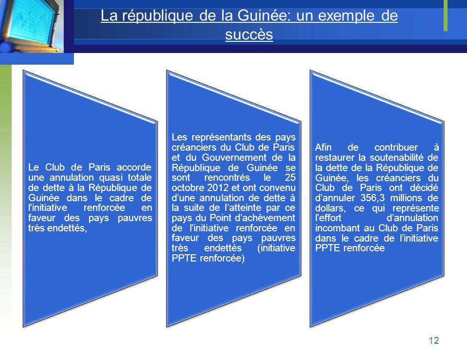 La république de la Guinée: un exemple de succès