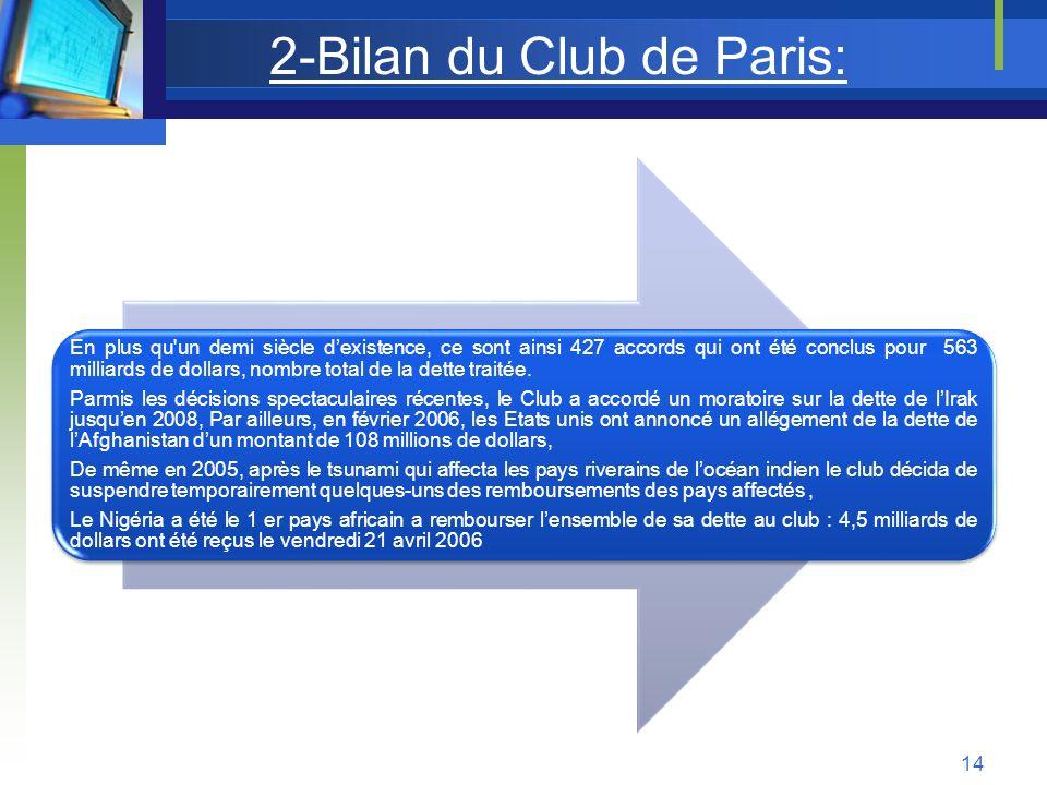 2-Bilan du Club de Paris: