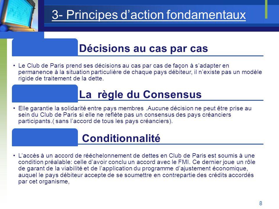 3- Principes d'action fondamentaux