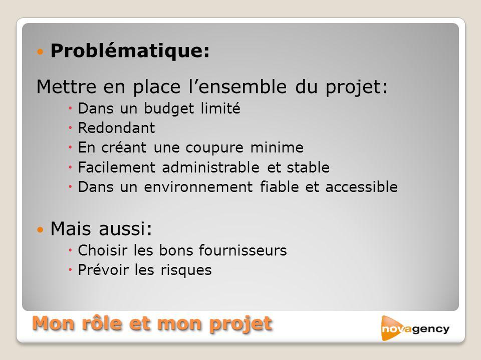Mettre en place l'ensemble du projet: