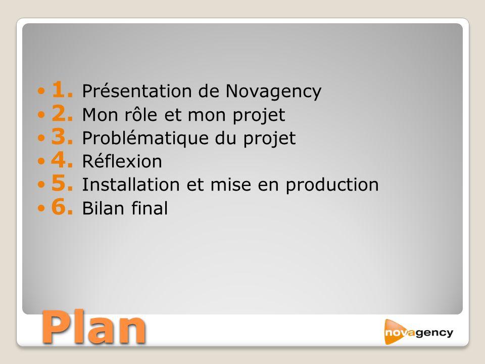 Plan 1. Présentation de Novagency 2. Mon rôle et mon projet