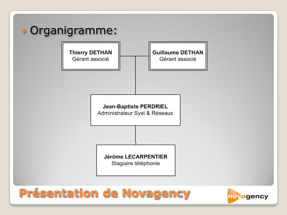 Présentation de Novagency