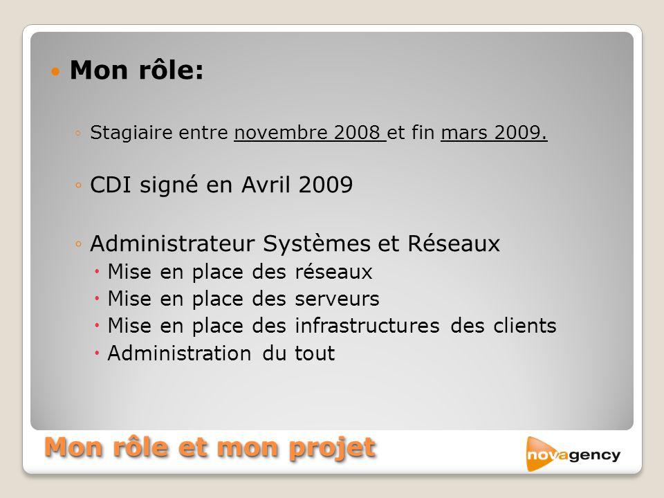Mon rôle: Mon rôle et mon projet CDI signé en Avril 2009