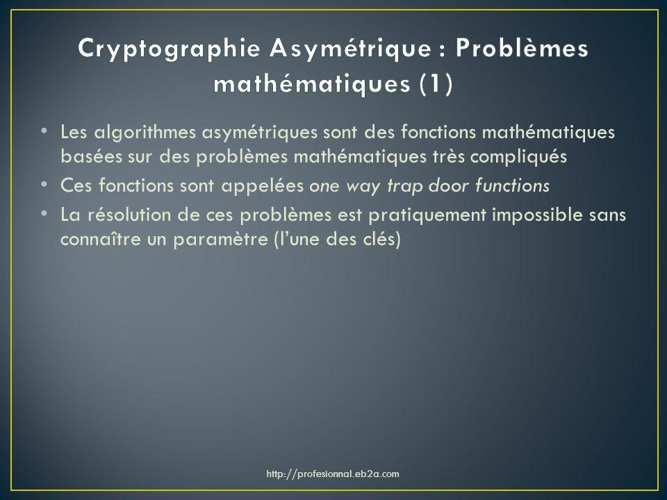 Cryptographie Asymétrique : Problèmes mathématiques (1)