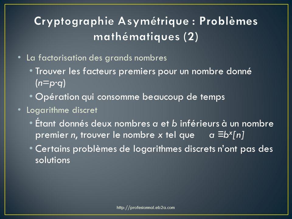 Cryptographie Asymétrique : Problèmes mathématiques (2)