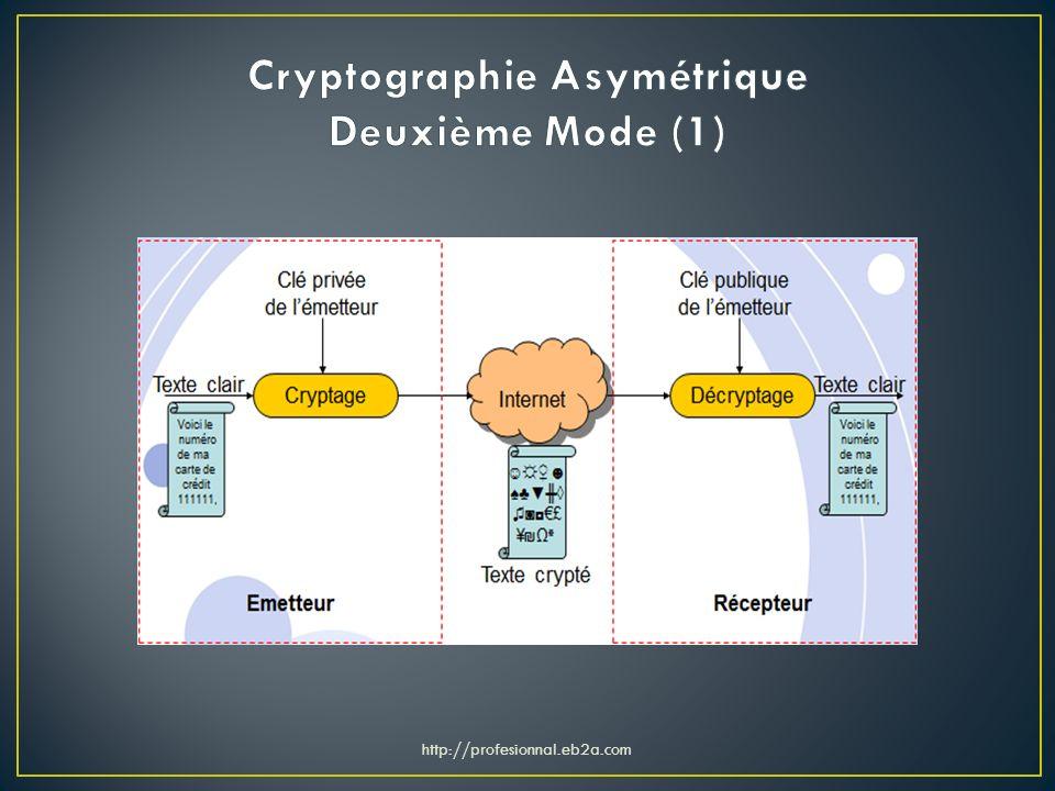 Cryptographie Asymétrique Deuxième Mode (1)