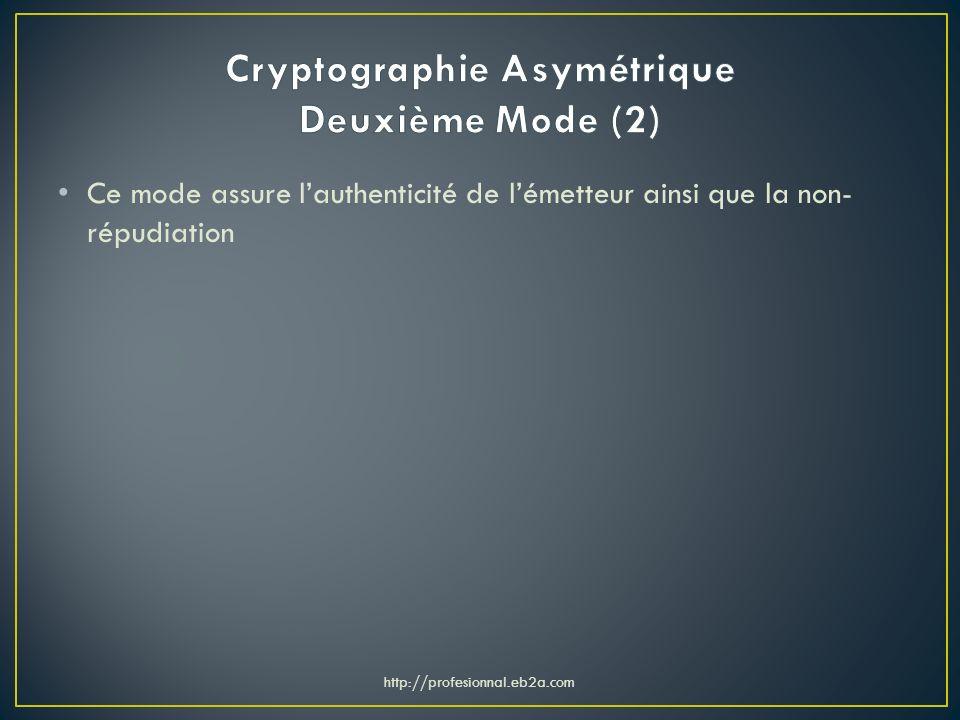 Cryptographie Asymétrique Deuxième Mode (2)
