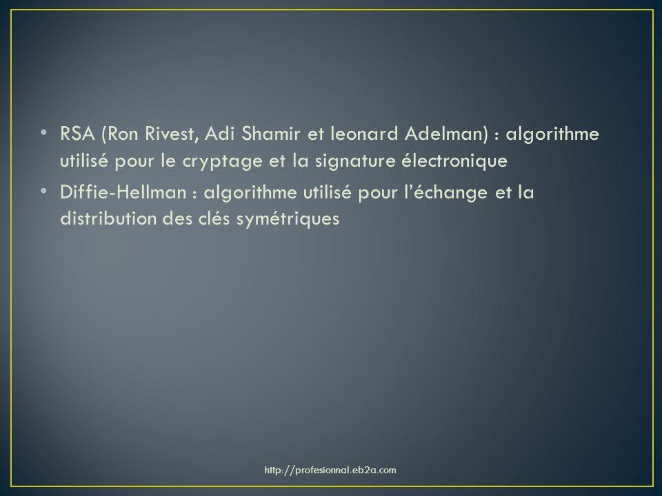 RSA (Ron Rivest, Adi Shamir et leonard Adelman) : algorithme utilisé pour le cryptage et la signature électronique