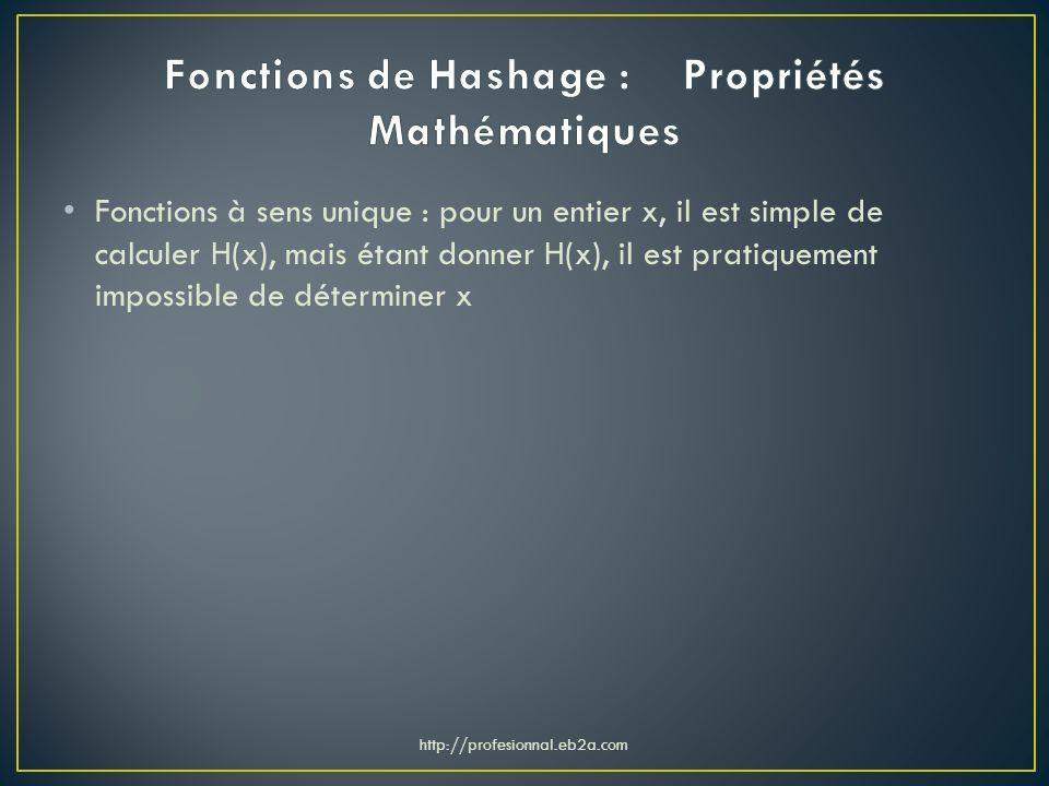 Fonctions de Hashage : Propriétés Mathématiques