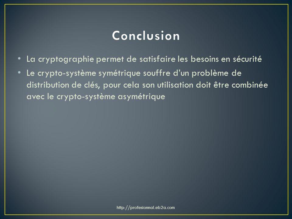 Conclusion La cryptographie permet de satisfaire les besoins en sécurité.