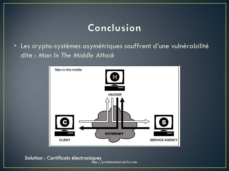 Conclusion Les crypto-systèmes asymétriques souffrent d'une vulnérabilité dite : Man In The Middle Attack.