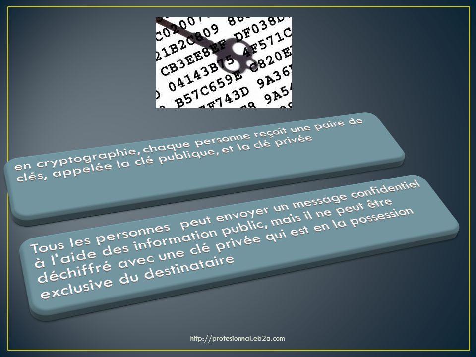 en cryptographie, chaque personne reçoit une paire de clés, appelée la clé publique, et la clé privée