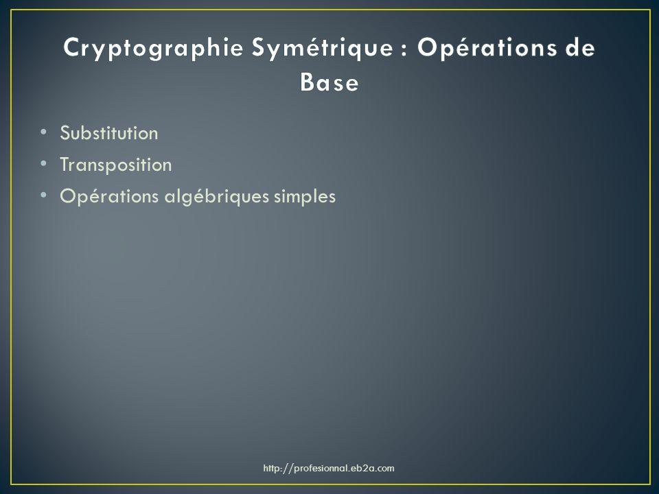Cryptographie Symétrique : Opérations de Base