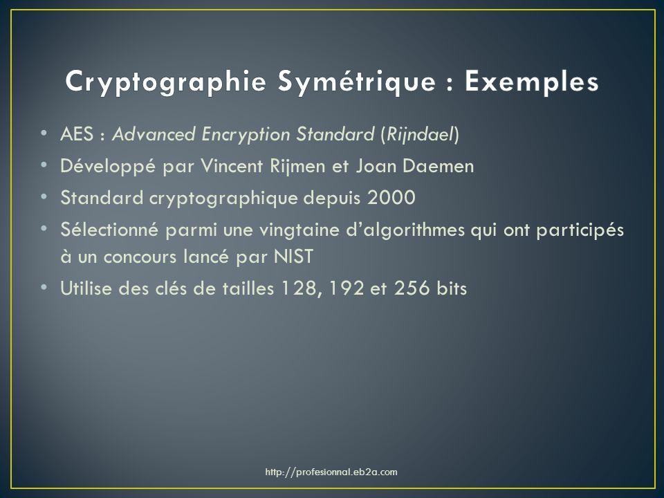 Cryptographie Symétrique : Exemples