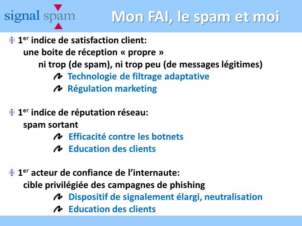 Mon FAI, le spam et moi 1er indice de satisfaction client: