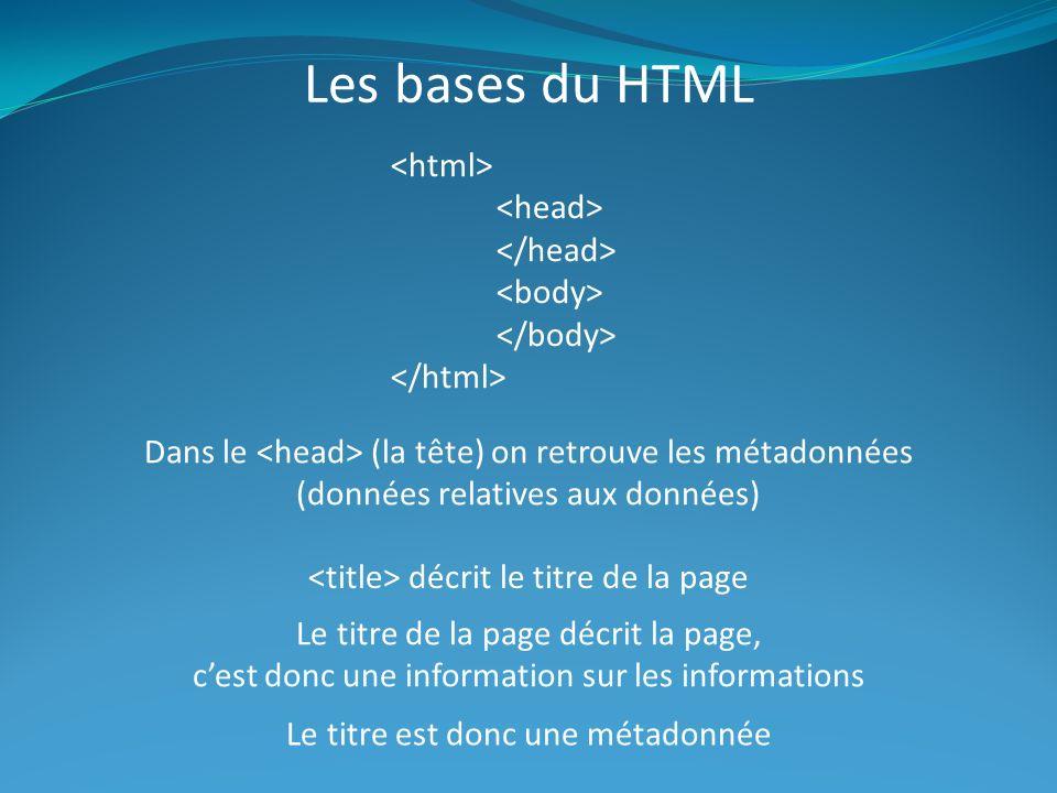 Les bases du HTML <html> <head> </head> <body>