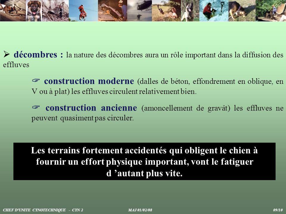  décombres : la nature des décombres aura un rôle important dans la diffusion des effluves