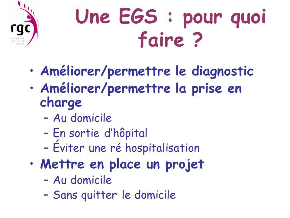 Une EGS : pour quoi faire