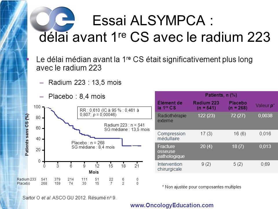 Essai ALSYMPCA : délai avant 1re CS avec le radium 223