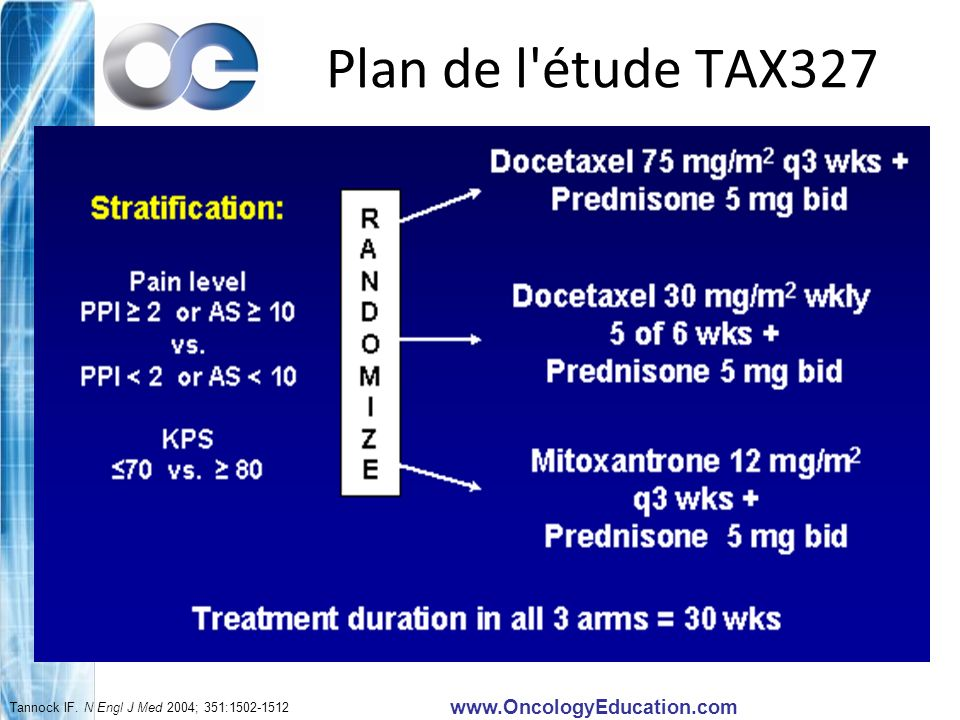 Plan de l étude TAX327 TRADUCTION: Pain Level = Niveau de douleur