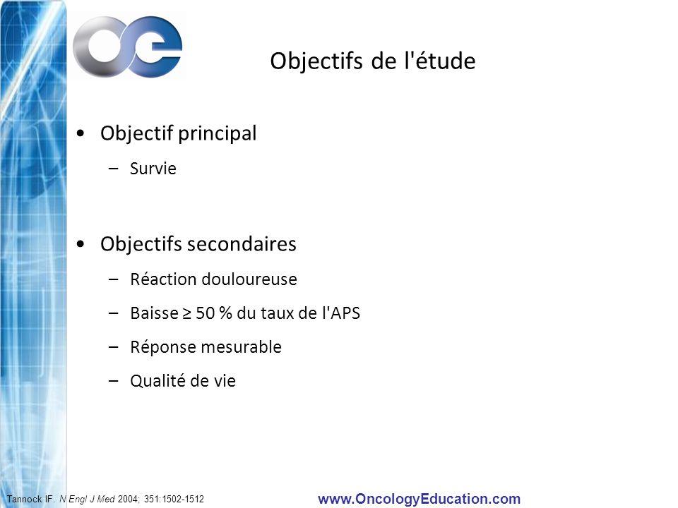 Objectifs de l étude Objectif principal Objectifs secondaires Survie