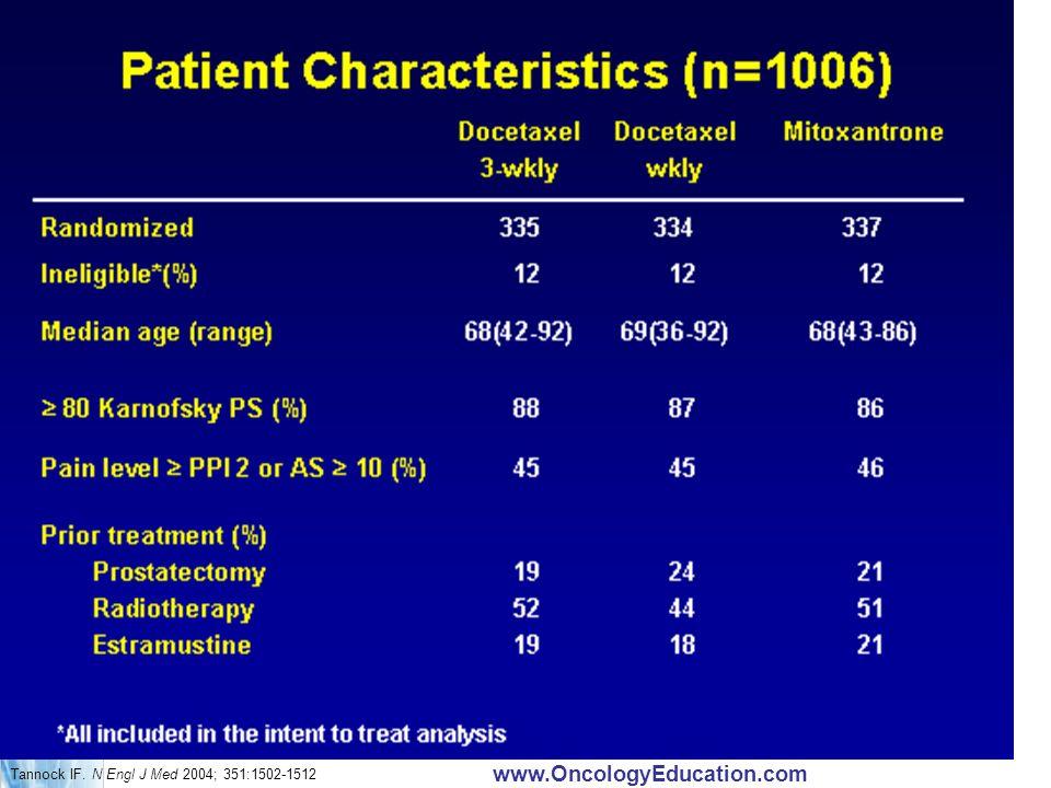Patient Characteristics = Caractéristiques des patients