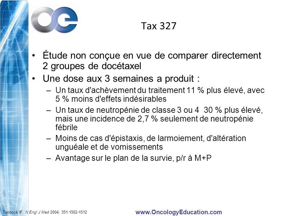 Tax 327 Étude non conçue en vue de comparer directement 2 groupes de docétaxel. Une dose aux 3 semaines a produit :