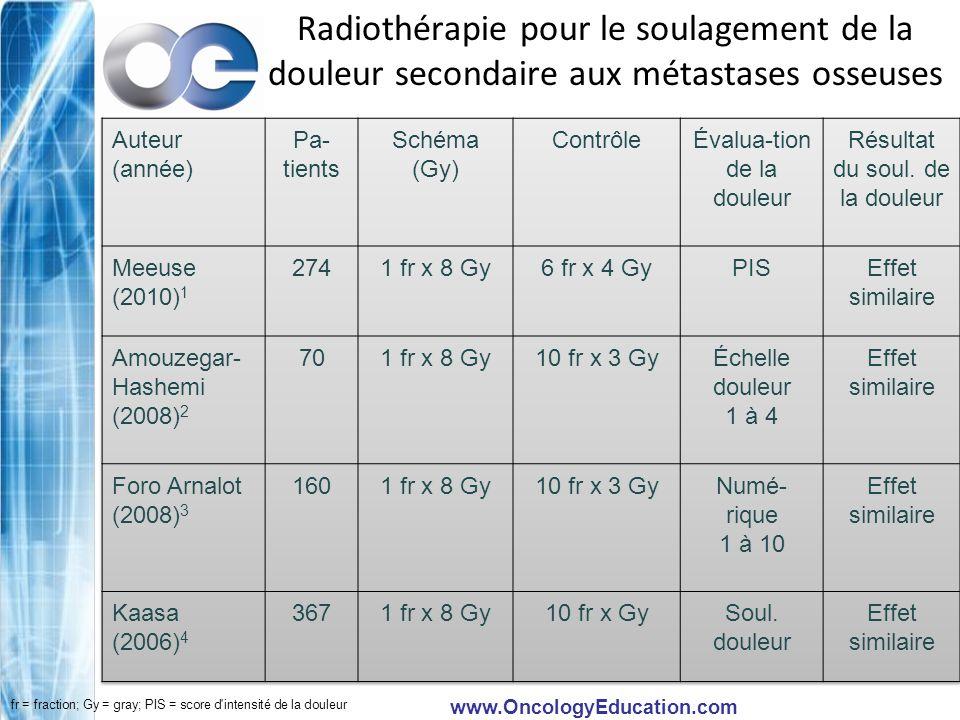 Radiothérapie pour le soulagement de la douleur secondaire aux métastases osseuses