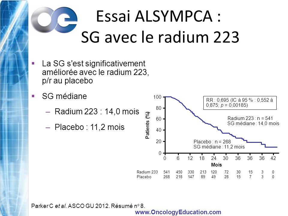 Essai ALSYMPCA : SG avec le radium 223