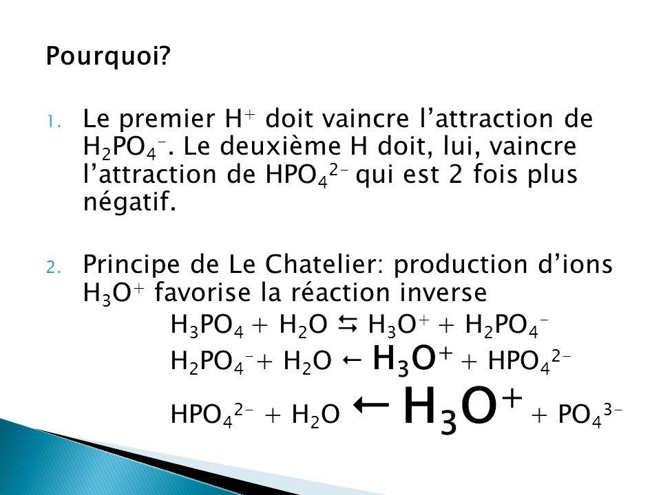 Pourquoi Le premier H+ doit vaincre l'attraction de H2PO4-. Le deuxième H doit, lui, vaincre l'attraction de HPO42- qui est 2 fois plus négatif.